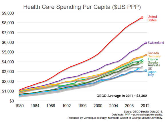 Personal health budgets and NHS Continuing Healthcare