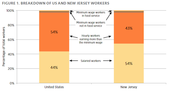 the consequences of raising the minimum wage in america